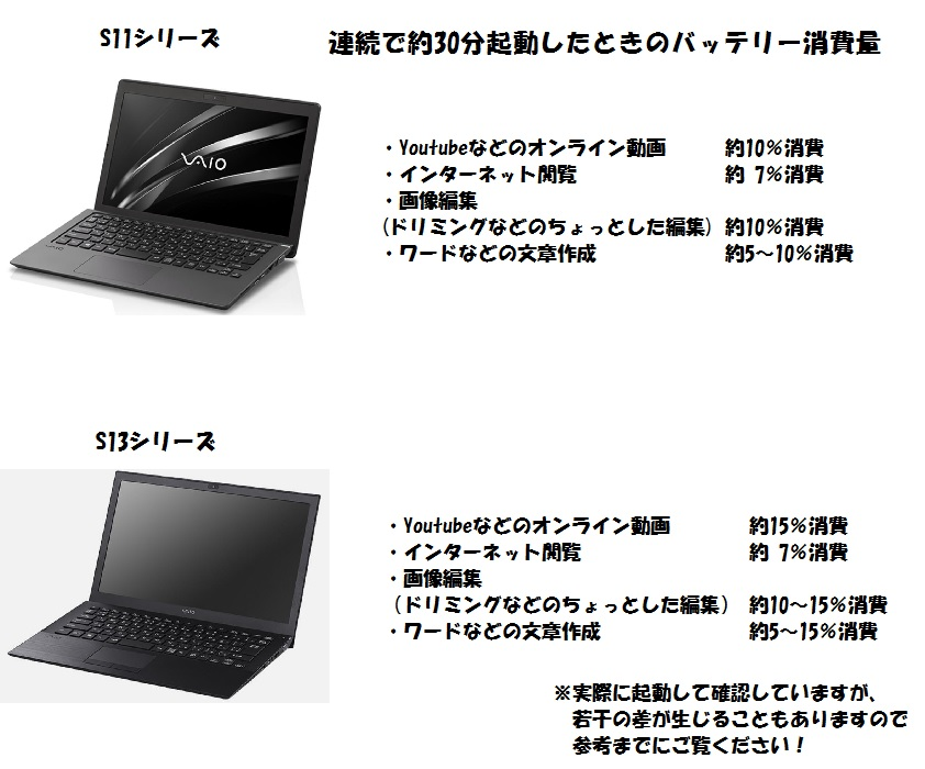 VAIO S11 S13 バッテリー