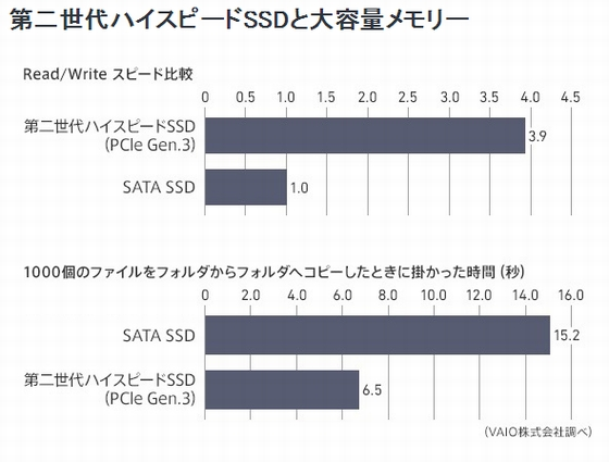 ssd-image2016