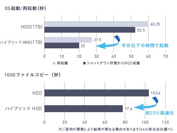 c15_graph_160726