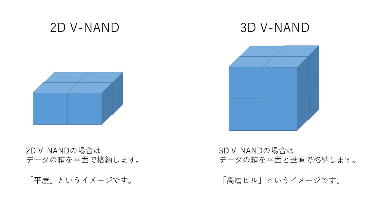 v-nand