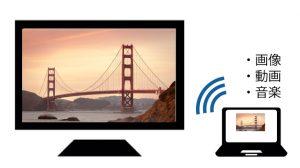 Windows10のデバイスキャストを使ってPCの画像や動画を液晶テレビに映し出す